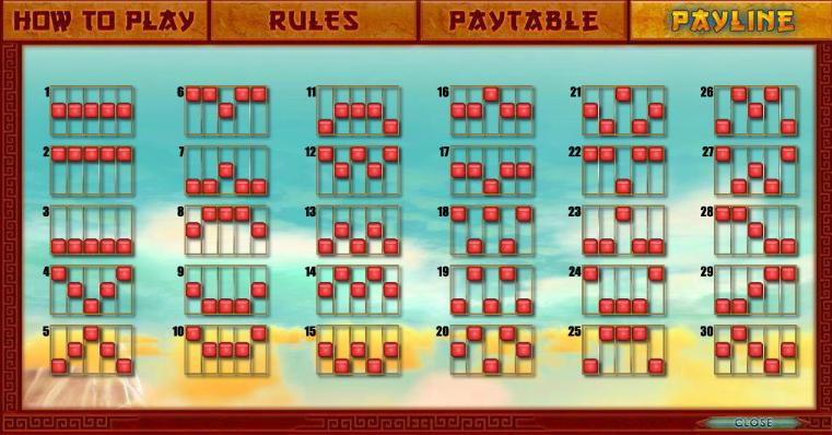Payline Monkey King Slot Game